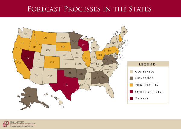 Forecast Processes in the State - 2