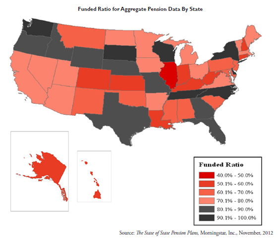 Funded Ratio for Aggregate Pension Data by State_p4