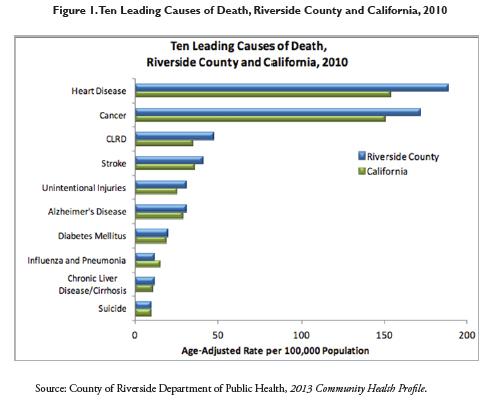 Health Care_Fig 1