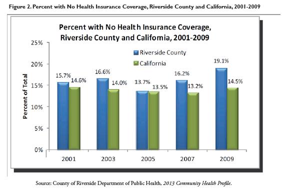 Health Care_Fig 2